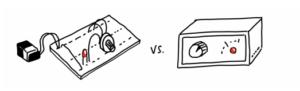 breadboard vs. prototype